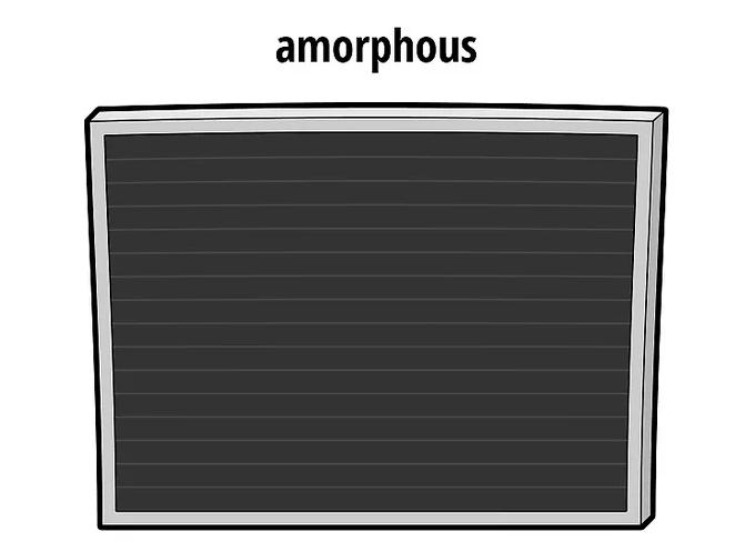แผงโซล่าเซลล์ ชนิด Amarphous