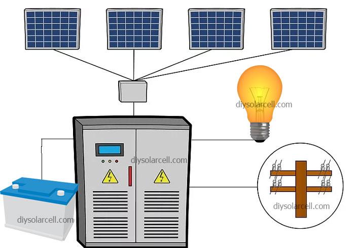 ระบบพลังงานแสงอาทิตย์ แบบไฮบริด (Hybrid System)