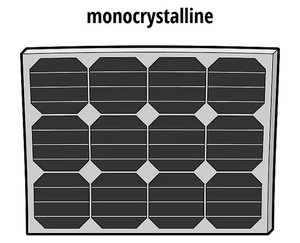 แผงโซล่าเซลล์ ชนิด MONOcrystalline