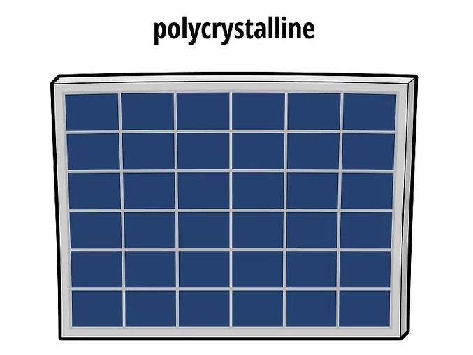 แผงโซล่าเซลล์ ชนิด Polycrystalline