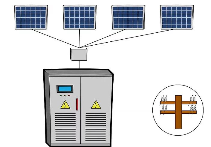 ระบบออนกริด (ON Grid system)